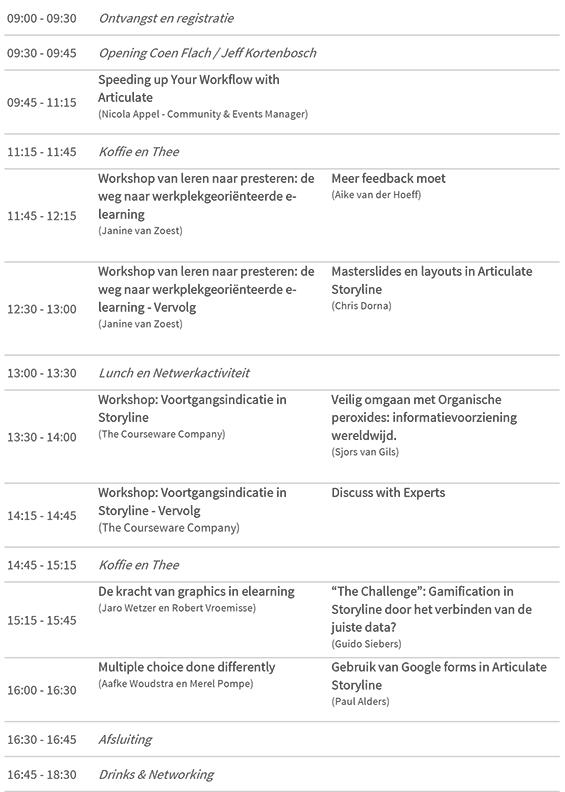 #artgd16 programma Utrecht 24 november 2016