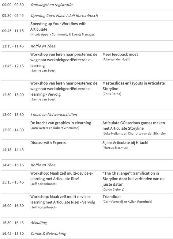 #artgd16 programma Utrecht 25 november 2016