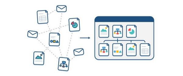 Online samenwerken in een overzichtelijk systeem