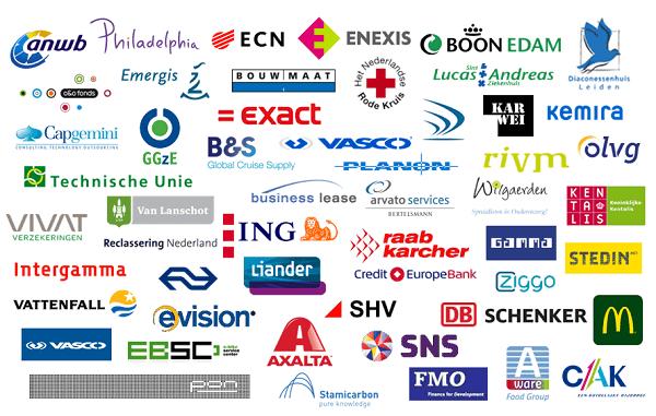 Het meest gebruikte LMS van de Benelux