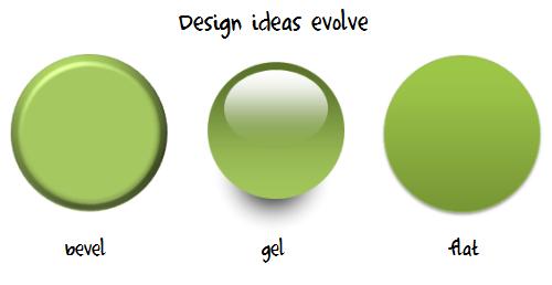 Diepte gebruik in de button ontwerp