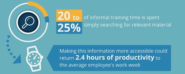 Informeel leren is natuurlijk maar niet altijd efficient.