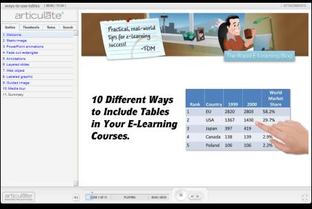 Screenshot Articulate met 10 tips voor het invoegen van tabellen