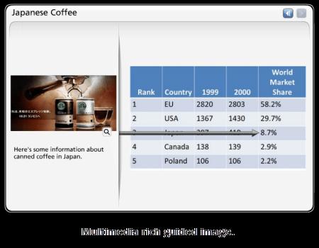 Screenshot van een Guided image bij het invoegen van tabellen in een e-learning cursus