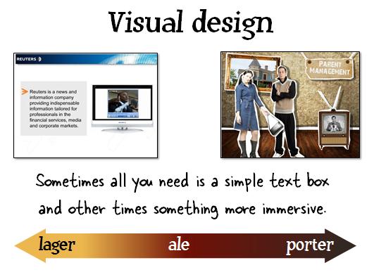 Links geen visueel ontwerpen, rechts visueel ontwerp
