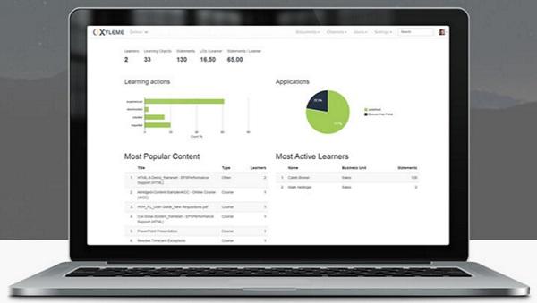 Screenshot van Xyleme Analyse om real-time interactie en resultaten te monitoren